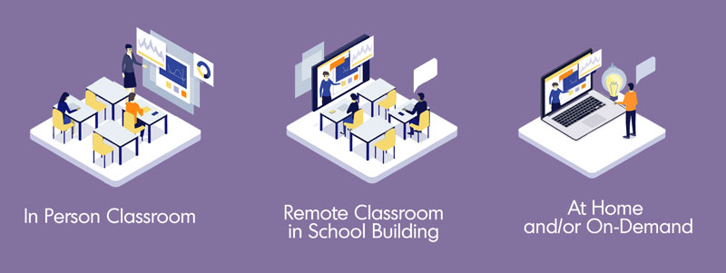 Hybrid Classroom Options Diagram